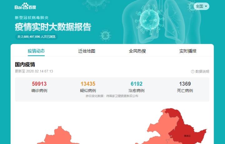 新型肺炎の中国での状況を確認する